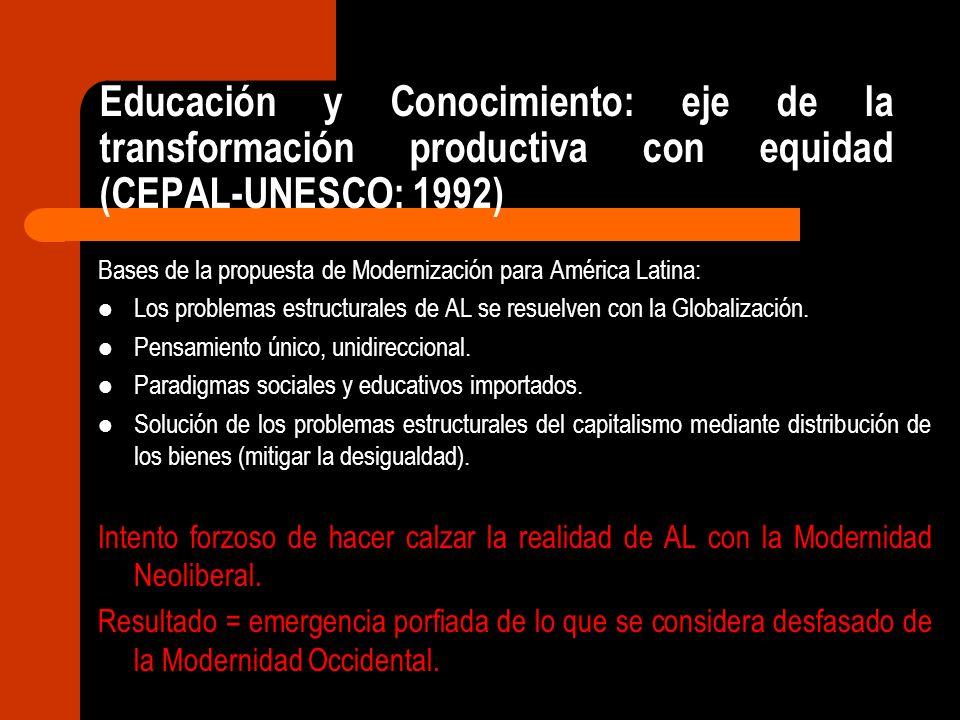 Educación y Conocimiento: eje de la transformación productiva con equidad (CEPAL-UNESCO: 1992) Bases de la propuesta de Modernización para América Lat