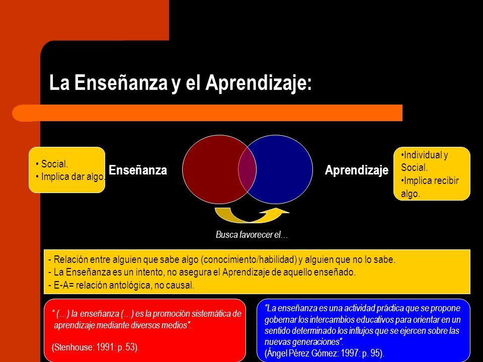 La Enseñanza y el Aprendizaje: EnseñanzaAprendizaje - Relación entre alguien que sabe algo (conocimiento/habilidad) y alguien que no lo sabe. - La Ens