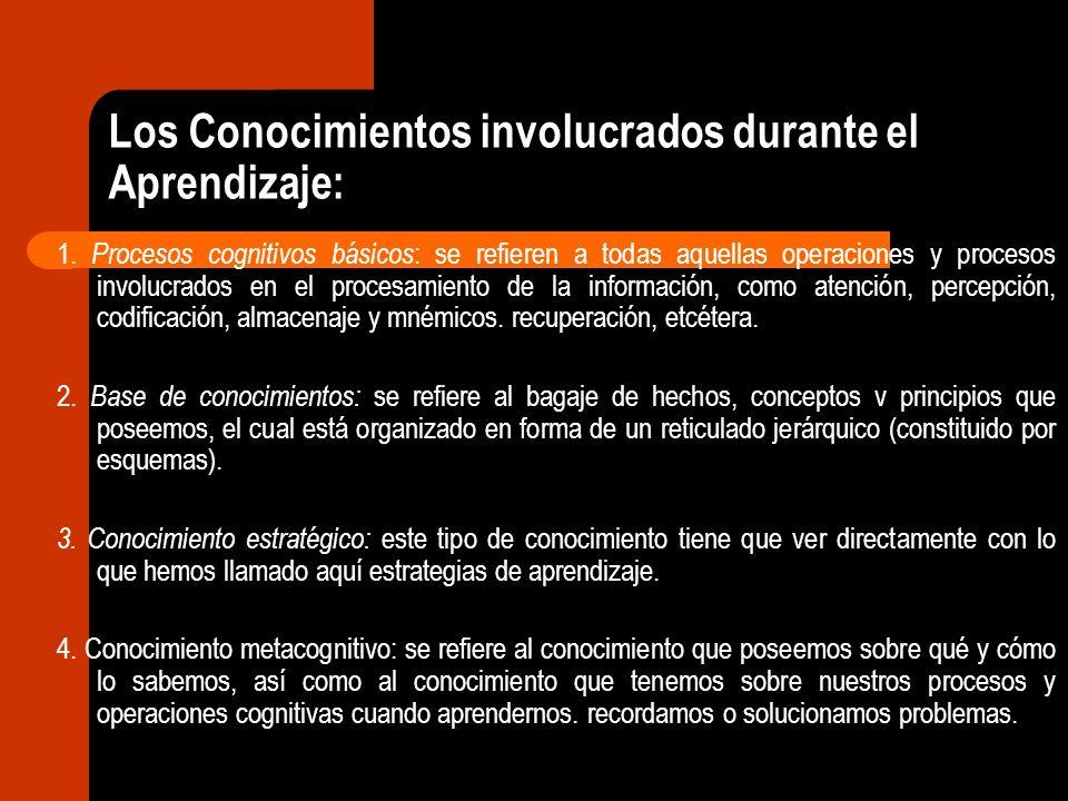 Los Conocimientos involucrados durante el Aprendizaje: 1. Procesos cognitivos básicos : se refieren a todas aquellas operaciones y procesos involucrad