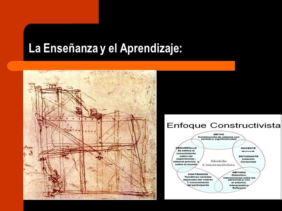 Proceso de Enseñanza Exploración de los constructos previos Introducción de nuevos Conocimientos y su reestructuración Aplicación de las nuevas ideas a la solución de problemas
