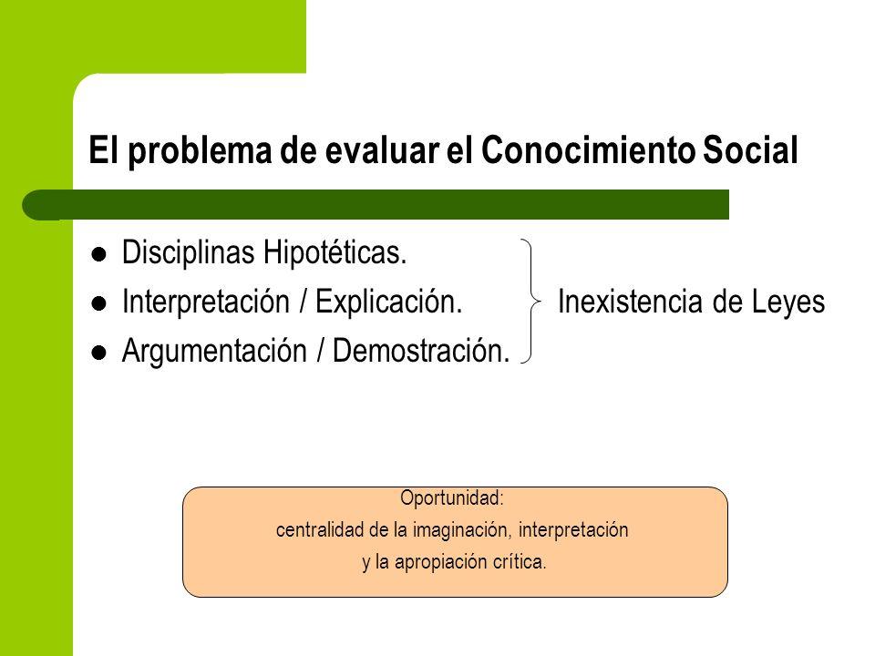El problema de evaluar el Conocimiento Social Disciplinas Hipotéticas. Interpretación / Explicación. Inexistencia de Leyes Argumentación / Demostració