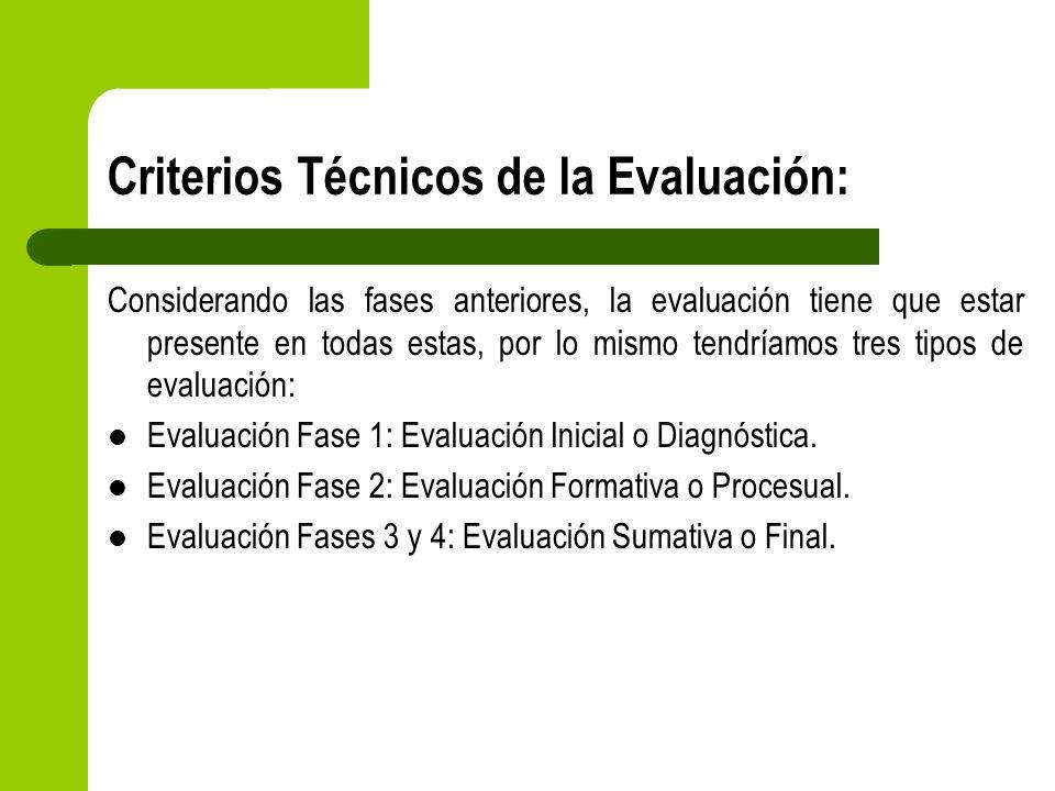 Criterios Técnicos de la Evaluación: Considerando las fases anteriores, la evaluación tiene que estar presente en todas estas, por lo mismo tendríamos