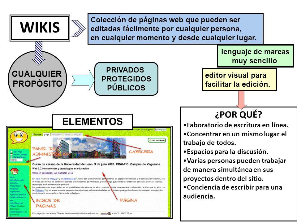WIKIS Colección de páginas web que pueden ser editadas fácilmente por cualquier persona, en cualquier momento y desde cualquier lugar. lenguaje de mar