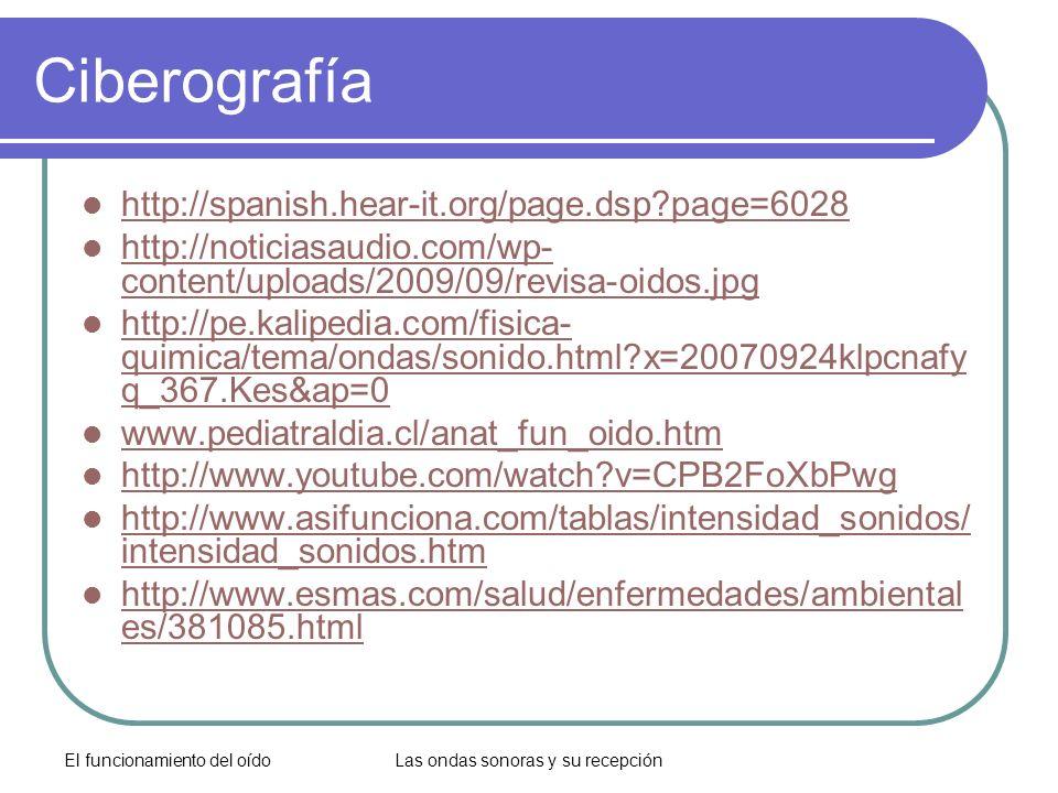 El funcionamiento del oídoLas ondas sonoras y su recepción Ciberografía http://spanish.hear-it.org/page.dsp?page=6028 http://noticiasaudio.com/wp- con