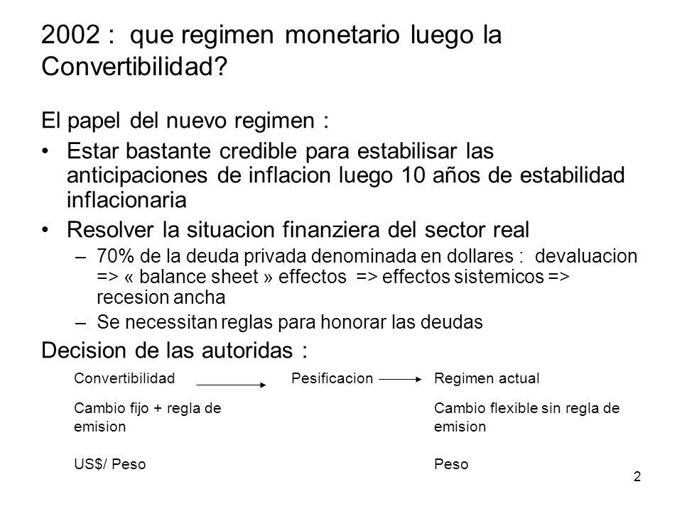 2 2002 : que regimen monetario luego la Convertibilidad.