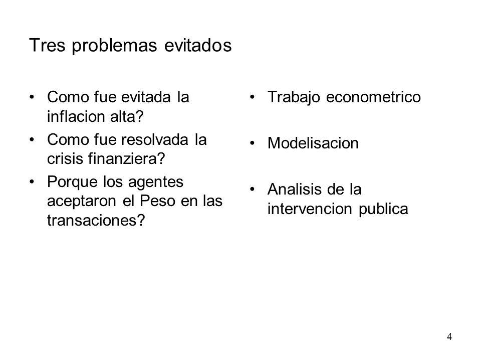 4 Tres problemas evitados Como fue evitada la inflacion alta.