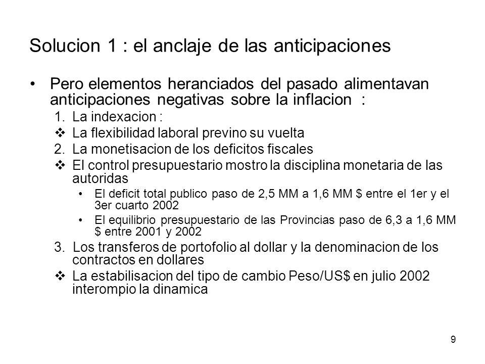 9 Solucion 1 : el anclaje de las anticipaciones Pero elementos heranciados del pasado alimentavan anticipaciones negativas sobre la inflacion : 1.La indexacion : La flexibilidad laboral previno su vuelta 2.
