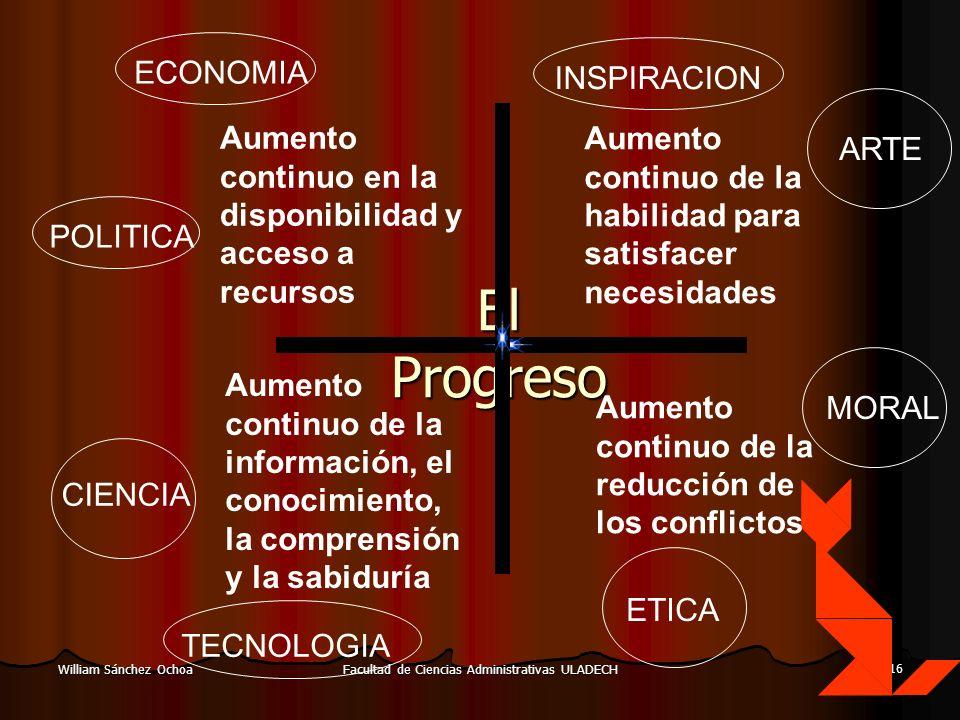 Facultad de Ciencias Administrativas ULADECH 16 William Sánchez Ochoa Aumento continuo de la información, el conocimiento, la comprensión y la sabidur