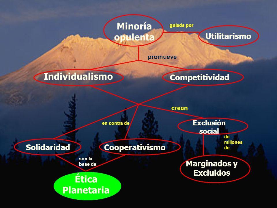 William Sánchez Ochoa Facultad de Ciencias Administrativas ULADECH6 Minoría opulenta Competitividad Individualismo promueve guiada por Utilitarismo So