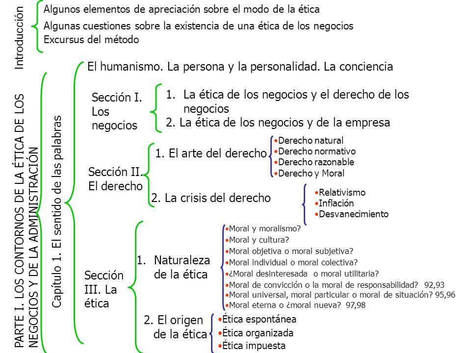 I n t r o d u c c i ó n Algunos elementos de apreciación sobre el modo de la ética Algunas cuestiones sobre la existencia de una ética de los negocios