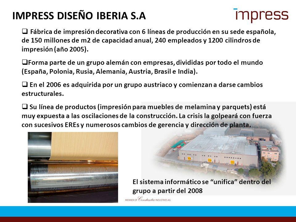 Fábrica de impresión decorativa con 6 líneas de producción en su sede española, de 150 millones de m2 de capacidad anual, 240 empleados y 1200 cilindros de impresión (año 2005).