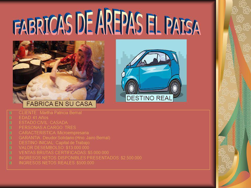 CLIENTE: Martha Patricia Bernal EDAD: 41 Años ESTADO CIVIL: CASADA PERSONAS A CARGO: TRES CARACTERISTICA: Microempresaria GARANTIA: Deudor Solidario (Hno.