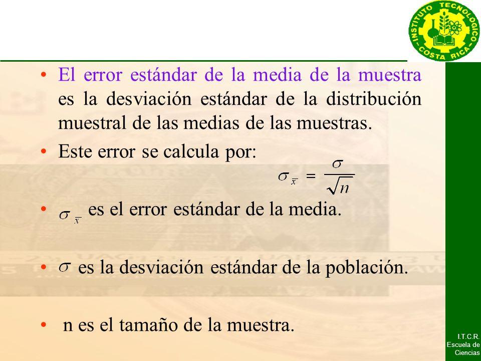 I.T.C.R. Escuela de Ciencias El error estándar de la media de la muestra es la desviación estándar de la distribución muestral de las medias de las mu