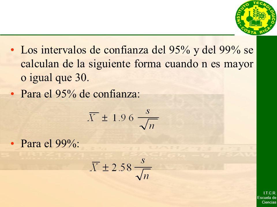 I.T.C.R. Escuela de Ciencias Los intervalos de confianza del 95% y del 99% se calculan de la siguiente forma cuando n es mayor o igual que 30. Para el