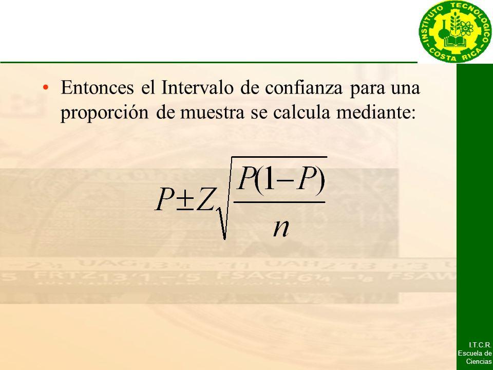 I.T.C.R. Escuela de Ciencias Entonces el Intervalo de confianza para una proporción de muestra se calcula mediante: