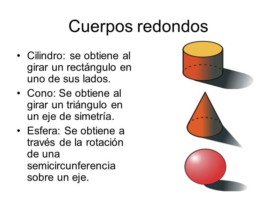 Cuerpos redondos Cilindro: se obtiene al girar un rectángulo en uno de sus lados. Cono: Se obtiene al girar un triángulo en un eje de simetría. Esfera