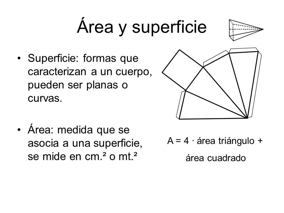 Área y superficie Superficie: formas que caracterizan a un cuerpo, pueden ser planas o curvas. Área: medida que se asocia a una superficie, se mide en
