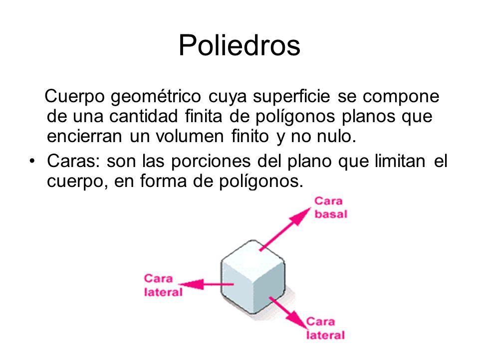 Poliedros Cuerpo geométrico cuya superficie se compone de una cantidad finita de polígonos planos que encierran un volumen finito y no nulo. Caras: so