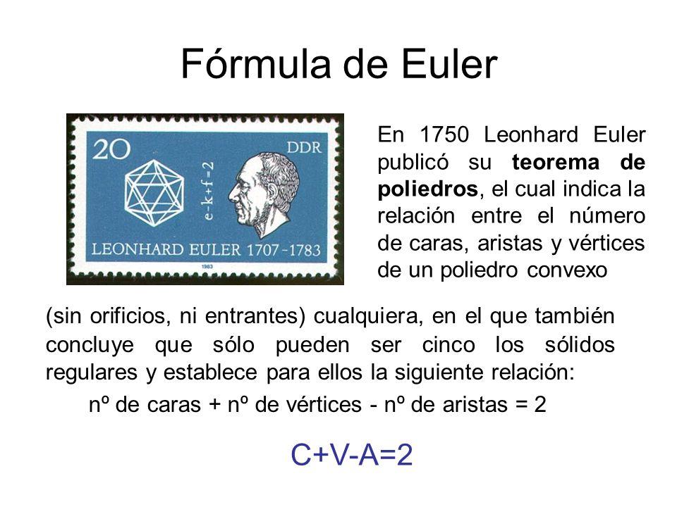 Fórmula de Euler (sin orificios, ni entrantes) cualquiera, en el que también concluye que sólo pueden ser cinco los sólidos regulares y establece para