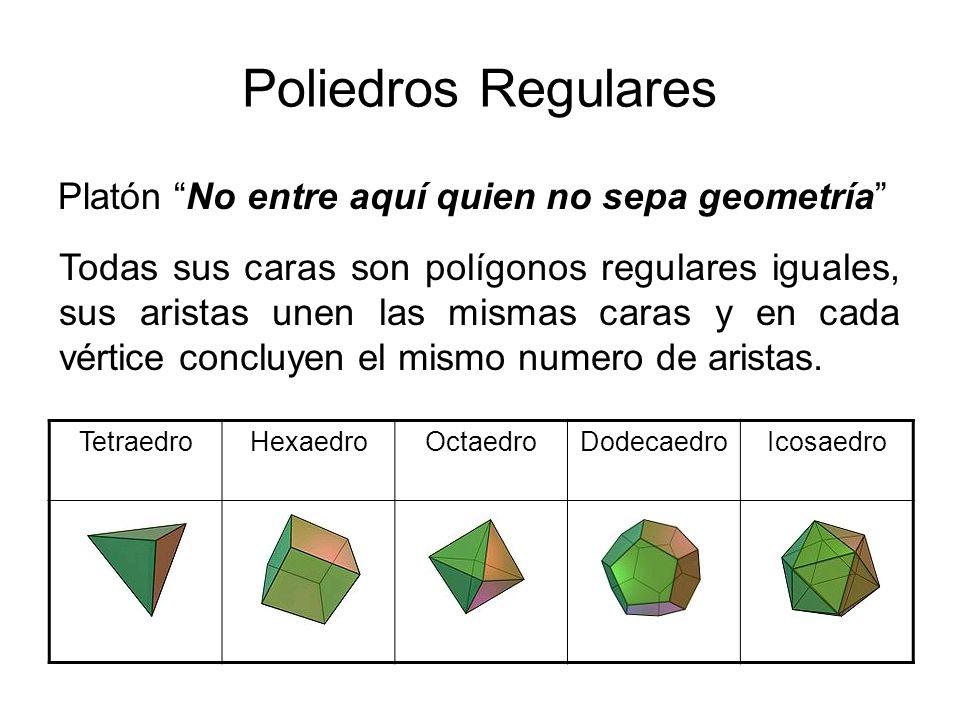 Poliedros Regulares Platón No entre aquí quien no sepa geometría TetraedroHexaedroOctaedroDodecaedroIcosaedro Todas sus caras son polígonos regulares