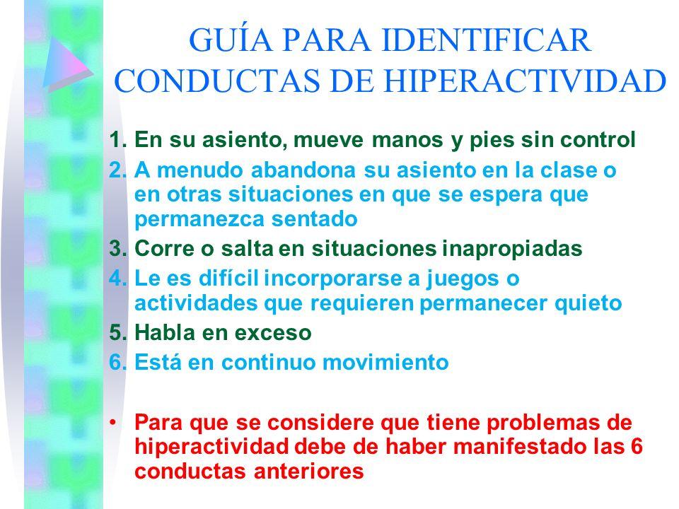 GUÍA PARA IDENTIFICAR CONDUCTAS DE INATENCIÓN 6.Tiene dificultad para organizar tarea y actividades 7.Pierde útiles escolares con frecuencia 8.Se dist