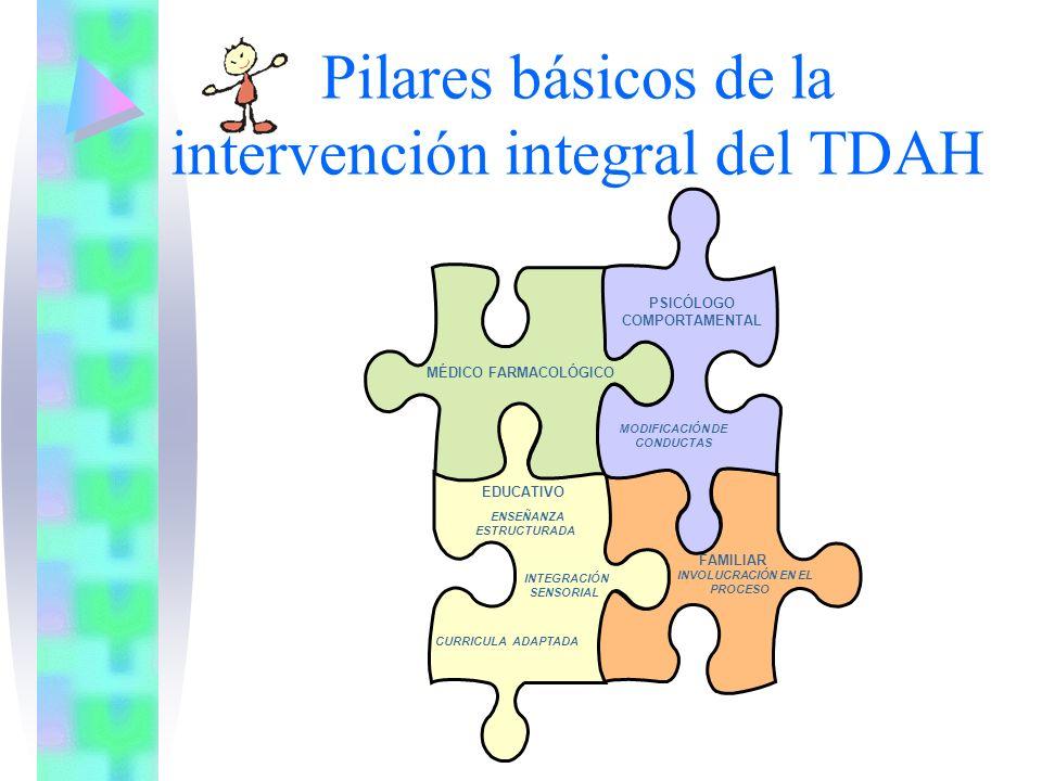 Pilares básicos de la intervención integral del TDAH MÉDICO FARMACOLÓGICO PSICÓLOGO COMPORTAMENTAL MODIFICACIÓN DE CONDUCTAS FAMILIAR INVOLUCRACIÓN EN EL PROCESO EDUCATIVO ENSEÑANZA ESTRUCTURADA INTEGRACIÓN SENSORIAL CURRICULA ADAPTADA