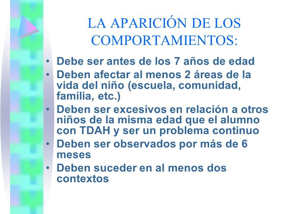LA APARICIÓN DE LOS COMPORTAMIENTOS: Debe ser antes de los 7 años de edad Deben afectar al menos 2 áreas de la vida del niño (escuela, comunidad, familia, etc.) Deben ser excesivos en relación a otros niños de la misma edad que el alumno con TDAH y ser un problema continuo Deben ser observados por más de 6 meses Deben suceder en al menos dos contextos