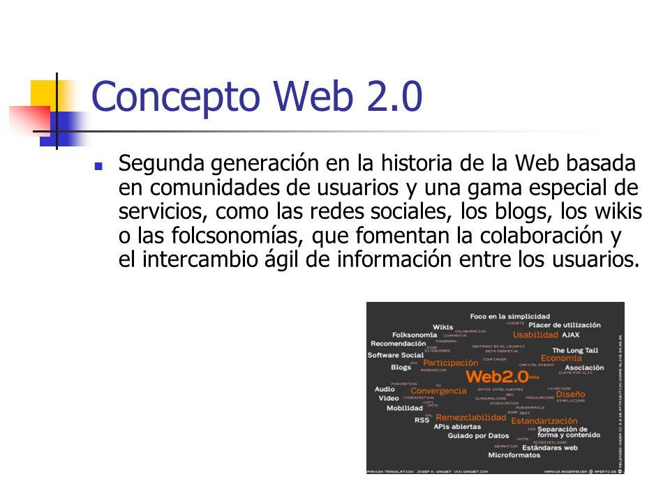 Concepto Web 2.0 Segunda generación en la historia de la Web basada en comunidades de usuarios y una gama especial de servicios, como las redes social