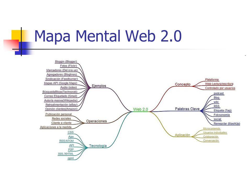 Mapa de aplicaciones