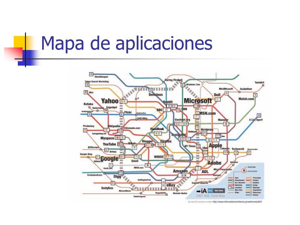Aplicaciones: líneas fundamenteales A.