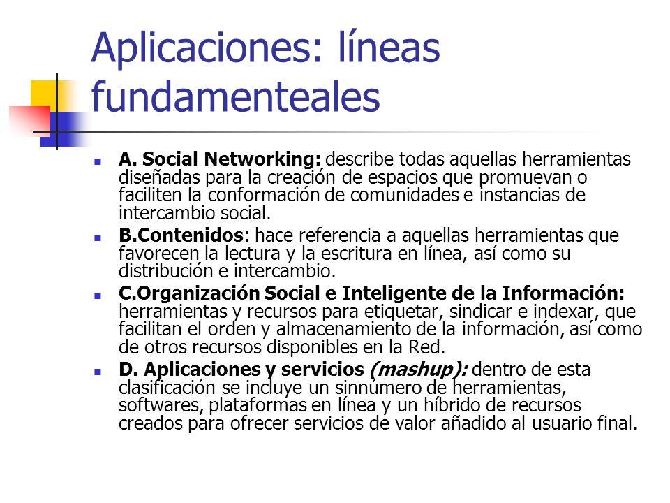Aplicaciones: líneas fundamenteales A. Social Networking: describe todas aquellas herramientas diseñadas para la creación de espacios que promuevan o