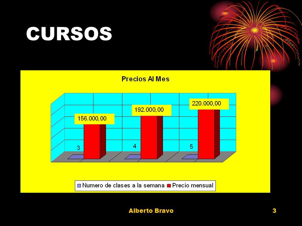 Alberto Bravo2 CONTENIDOS Cursos Inscripciones Preparación para TOEIC Asesorías a universitarios Traducciones