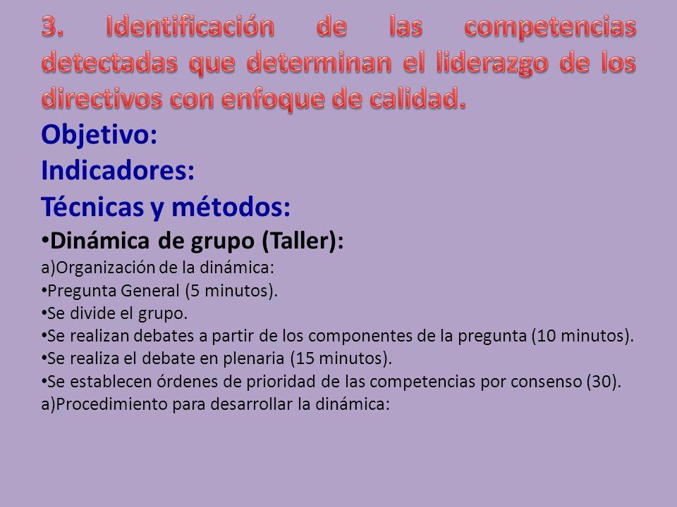 Objetivo: Indicadores: Técnicas y métodos: Encuesta 4: Dinámica de grupo 2 (Taller): a)Organización de la dinámica: b)Procedimiento para desarrollar la dinámica: