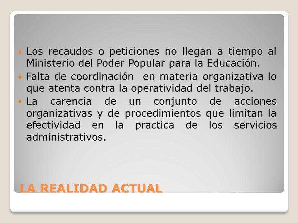 LA REALIDAD ACTUAL Los recaudos o peticiones no llegan a tiempo al Ministerio del Poder Popular para la Educación.