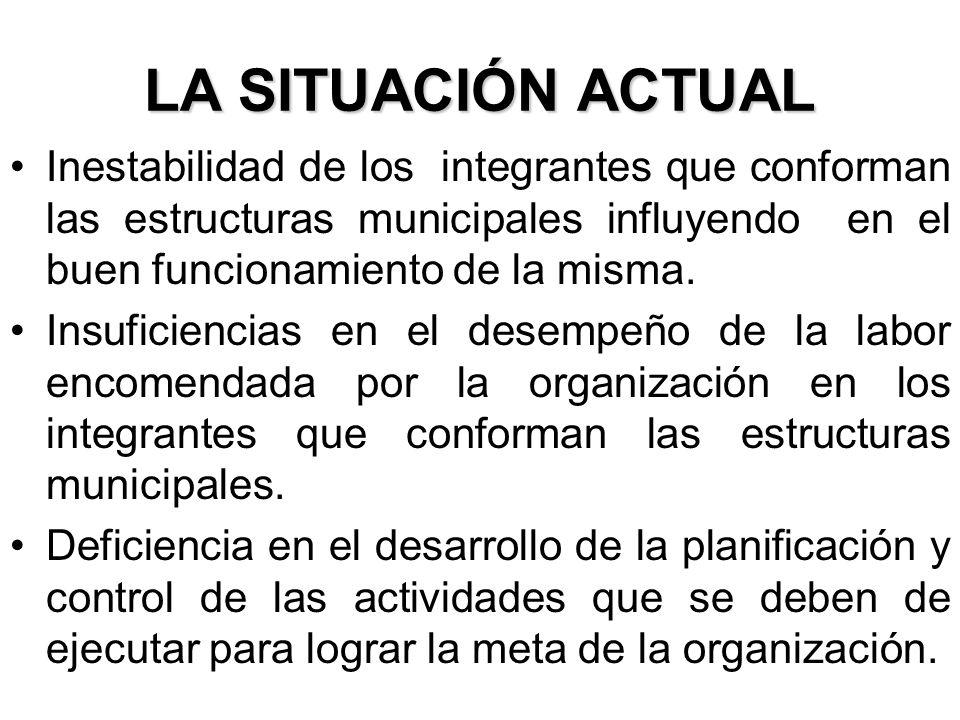 LA SITUACIÓN ACTUAL Inestabilidad de los integrantes que conforman las estructuras municipales influyendo en el buen funcionamiento de la misma.
