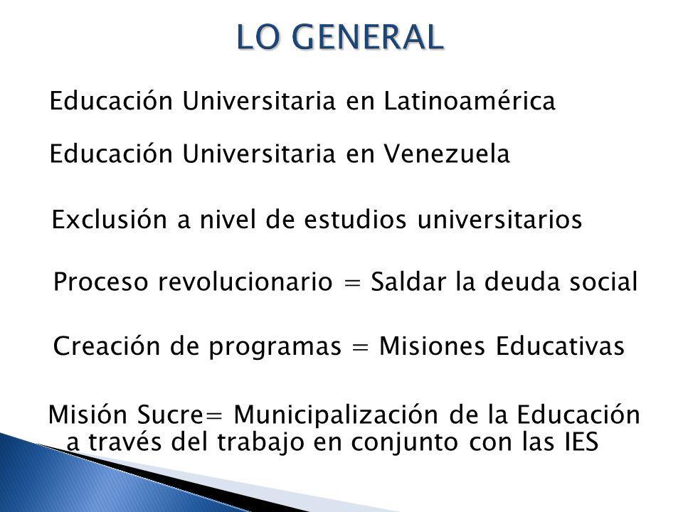 Educación Universitaria en Latinoamérica Educación Universitaria en Venezuela Exclusión a nivel de estudios universitarios Proceso revolucionario = Sa