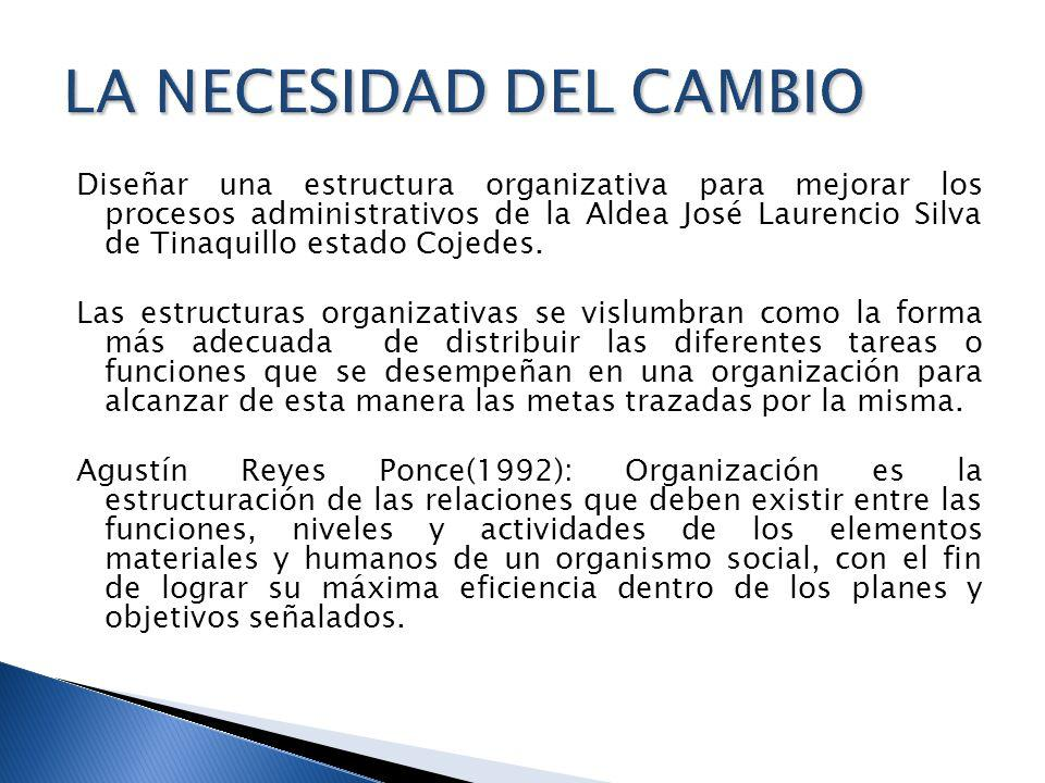 Diseñar una estructura organizativa para mejorar los procesos administrativos de la Aldea José Laurencio Silva de Tinaquillo estado Cojedes. Las estru
