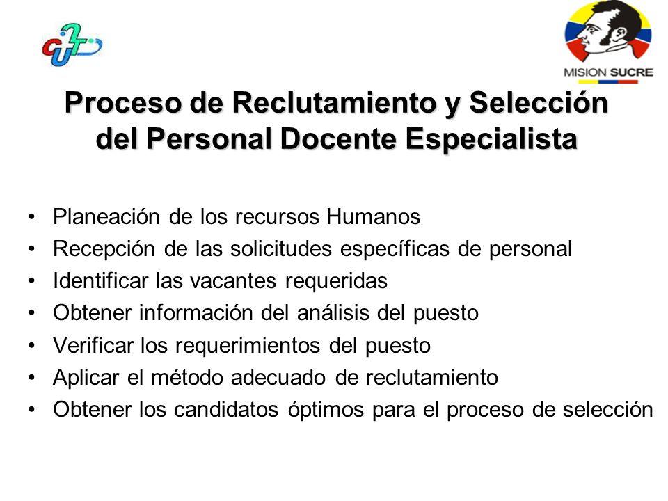Proceso de Reclutamiento y Selección del Personal Docente Especialista Planeación de los recursos Humanos Recepción de las solicitudes específicas de