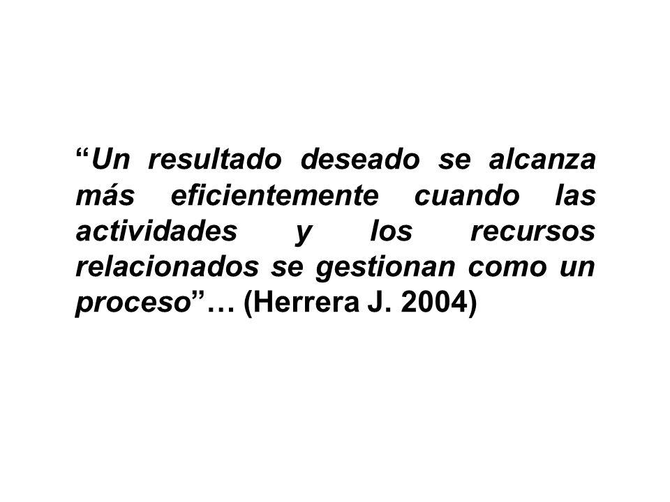 Un resultado deseado se alcanza más eficientemente cuando las actividades y los recursos relacionados se gestionan como un proceso… (Herrera J. 2004)