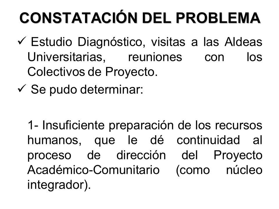 CONSTATACIÓN DEL PROBLEMA Estudio Diagnóstico, visitas a las Aldeas Universitarias, reuniones con los Colectivos de Proyecto. Se pudo determinar: 1- I