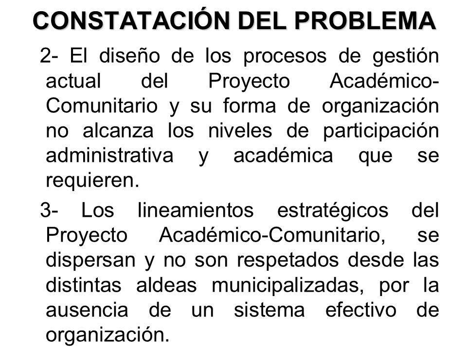 CONSTATACIÓN DEL PROBLEMA 2- El diseño de los procesos de gestión actual del Proyecto Académico- Comunitario y su forma de organización no alcanza los