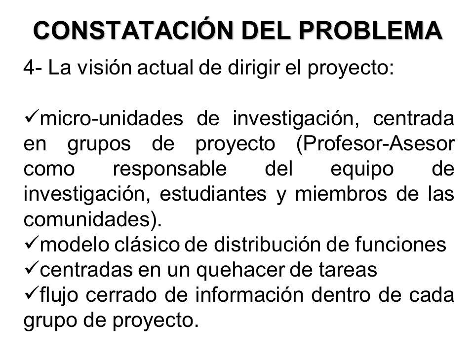 4- La visión actual de dirigir el proyecto: micro-unidades de investigación, centrada en grupos de proyecto (Profesor-Asesor como responsable del equi