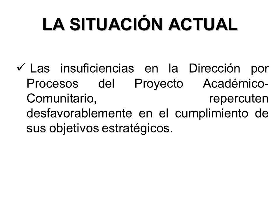 LA NECESIDAD DEL CAMBIO Elaboración de un procedimiento para la Evaluación de la Dirección por Procesos del Proyecto Académico-Comunitario, de la Universidad Bolivariana de Venezuela, en el estado Cojedes.