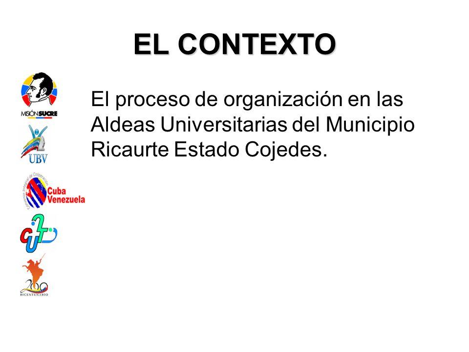 EL CONTEXTO El proceso de organización en las Aldeas Universitarias del Municipio Ricaurte Estado Cojedes.