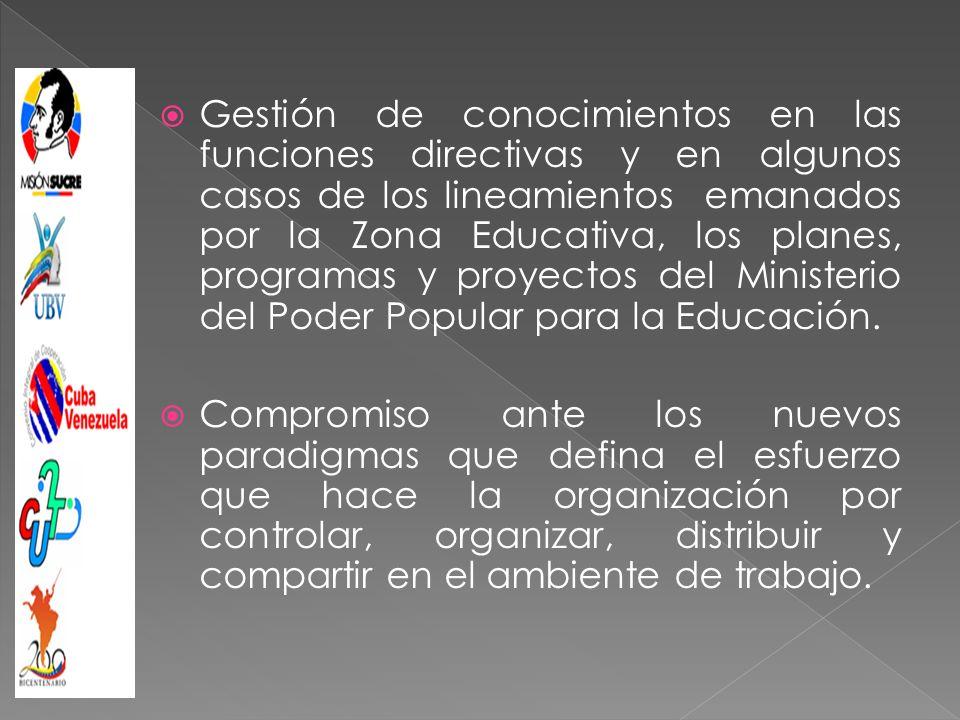 Gestión de conocimientos en las funciones directivas y en algunos casos de los lineamientos emanados por la Zona Educativa, los planes, programas y proyectos del Ministerio del Poder Popular para la Educación.