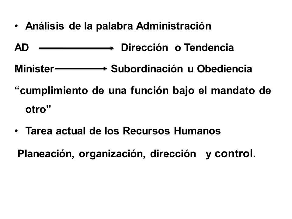 Evolución de los Recursos Humanos El Comportamiento de la Organización El Comportamiento Humano Y la Investigación