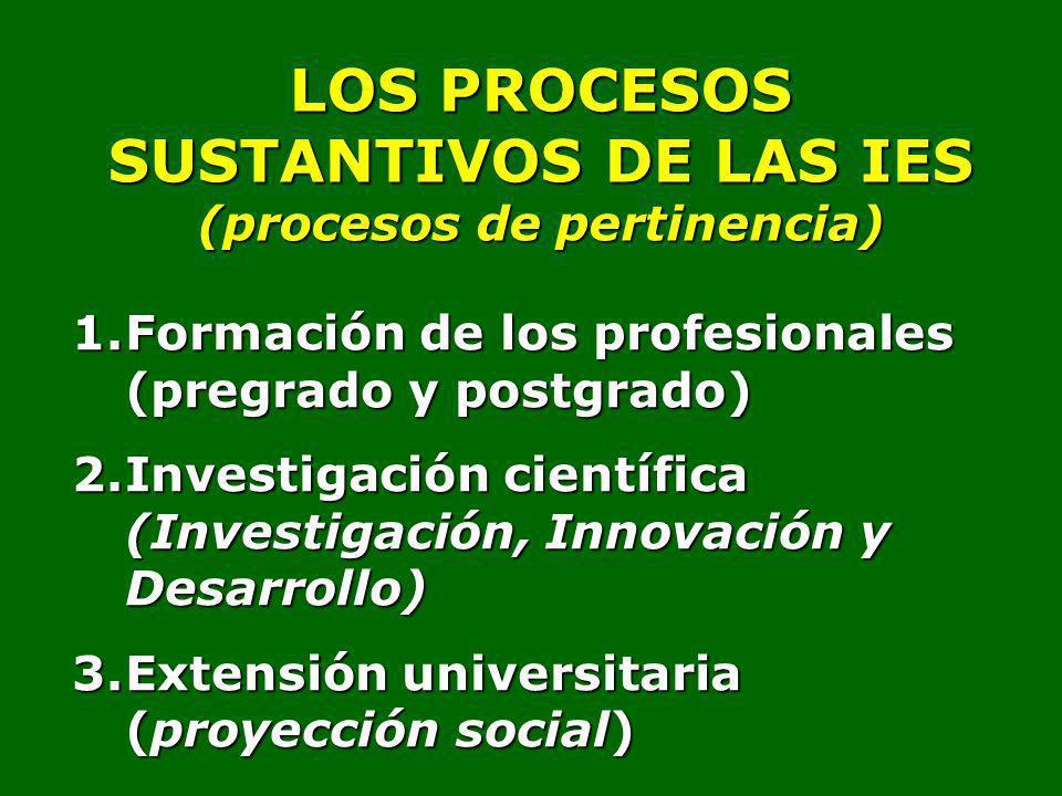 LOS PROCESOS SUSTANTIVOS DE LAS IES (procesos de pertinencia) 1.Formación de los profesionales (pregrado y postgrado) 2.Investigación científica (Inve