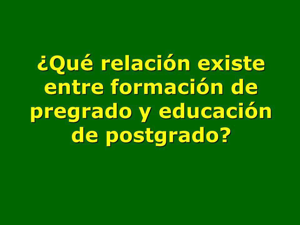 ¿Qué relación existe entre formación de pregrado y educación de postgrado?