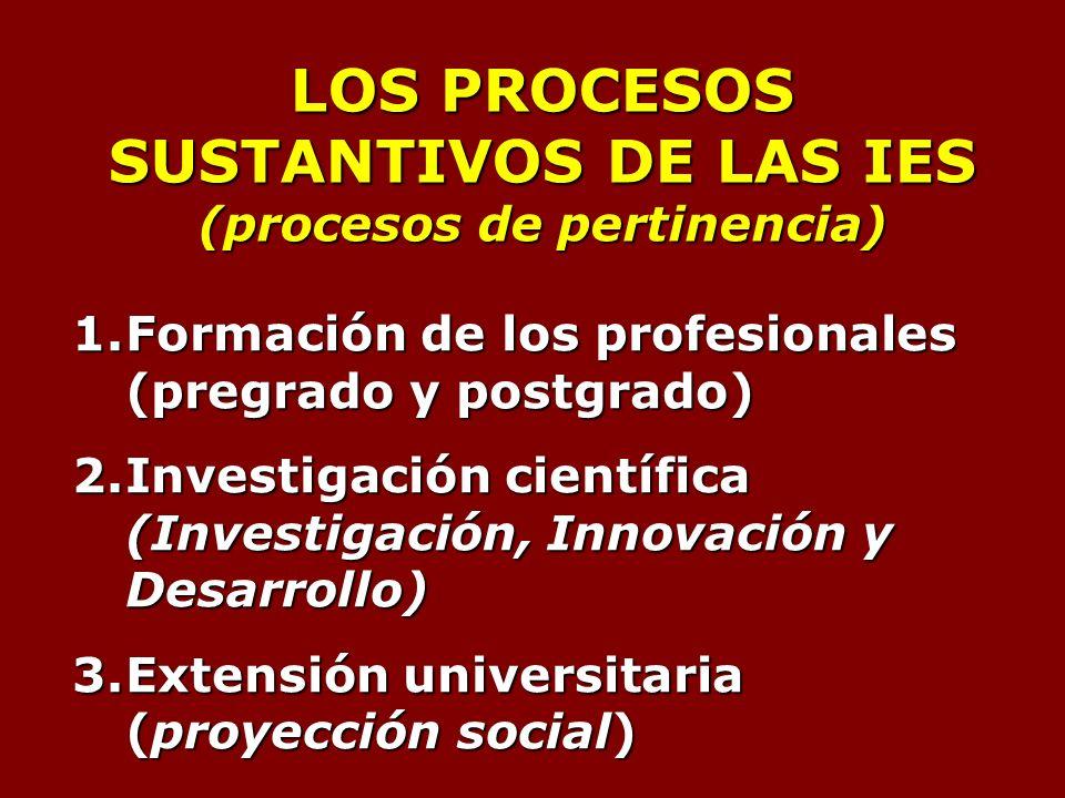 LOS PROCESOS SUSTANTIVOS DE LAS IES (procesos de pertinencia) 1.Formación de los profesionales (pregrado y postgrado) 2.Investigación científica (Investigación, Innovación y Desarrollo) 3.Extensión universitaria (proyección social)