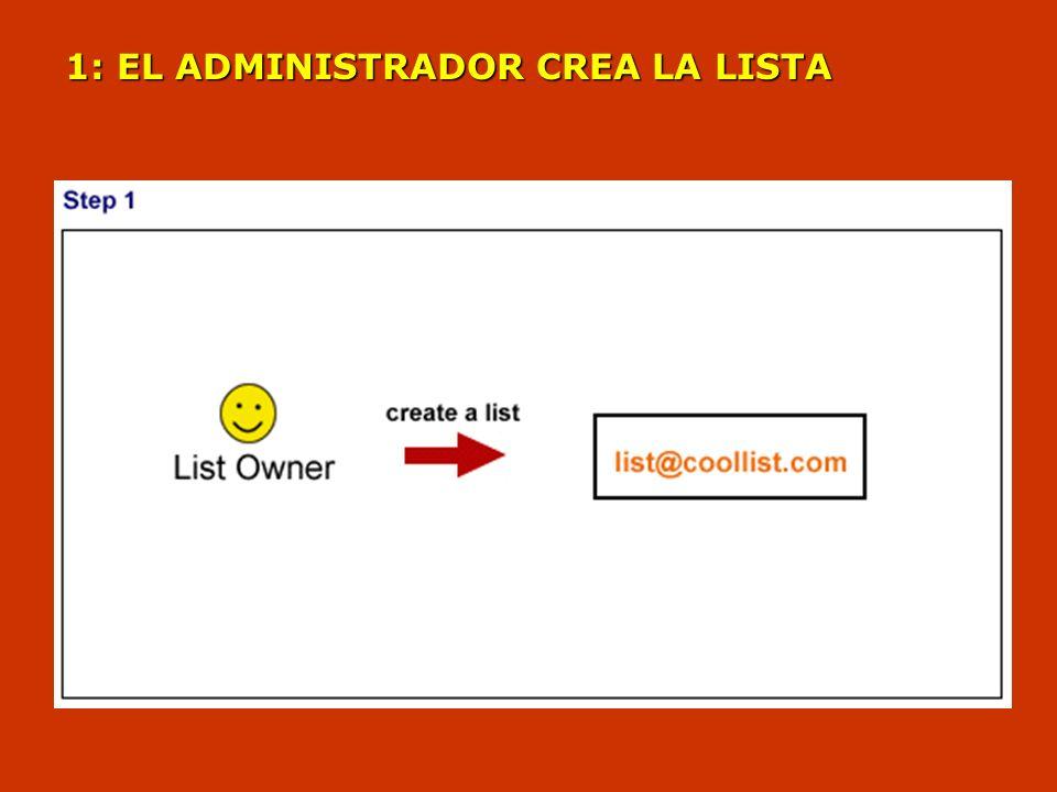 1: EL ADMINISTRADOR CREA LA LISTA